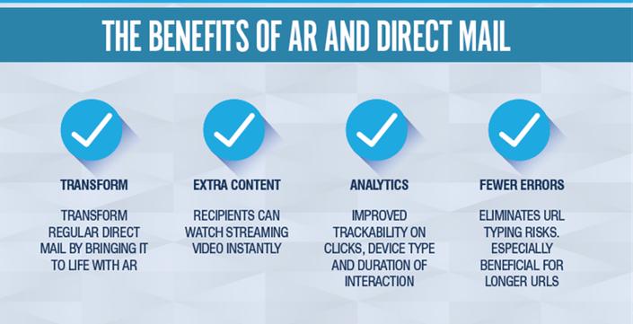 benefits of ar & dm.png